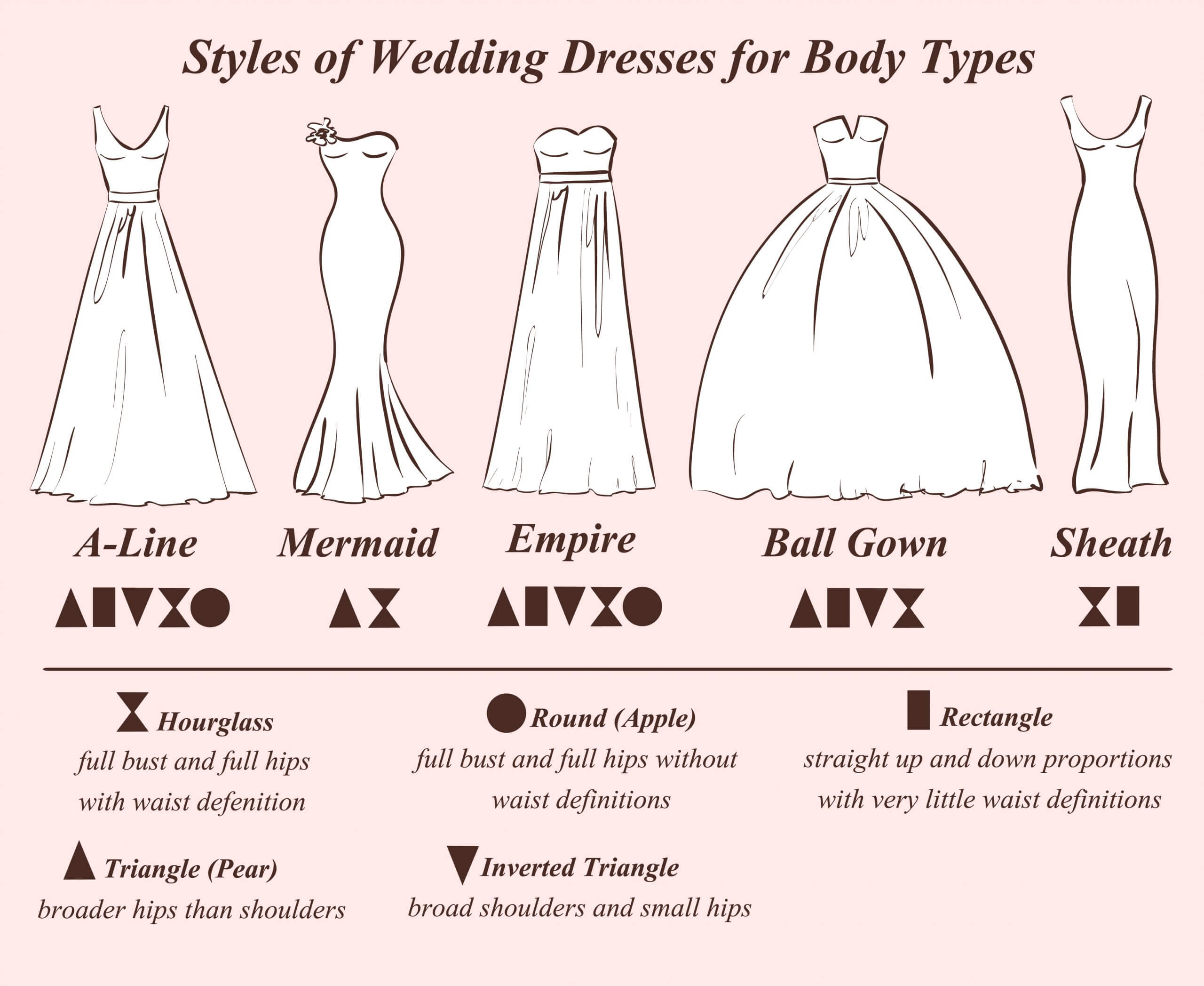 The Bride's Survival Guide The Right Wedding Gown For Different ...